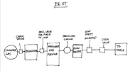 Best welding gas flow chart
